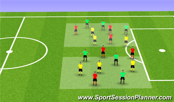 Football/Soccer Session Plan Drill (Colour): 3 team transition game