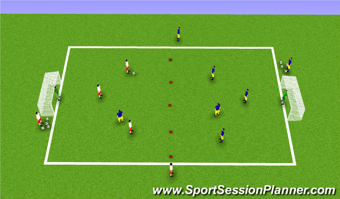 Football/Soccer Session Plan Drill (Colour): 3v3 + number 10