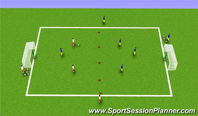 Football/Soccer Session Plan Drill (Colour): 2v2+ number 6