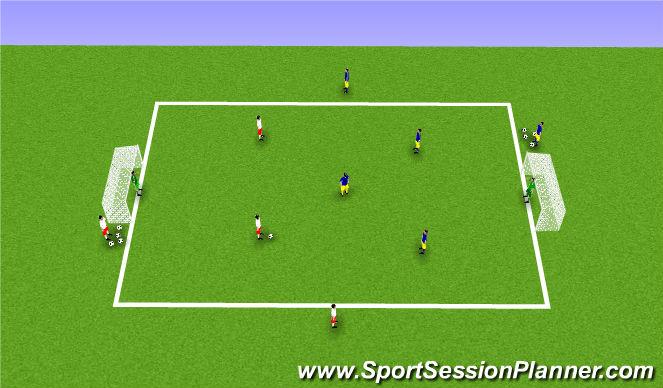 Football/Soccer Session Plan Drill (Colour): 2v2 + number 8