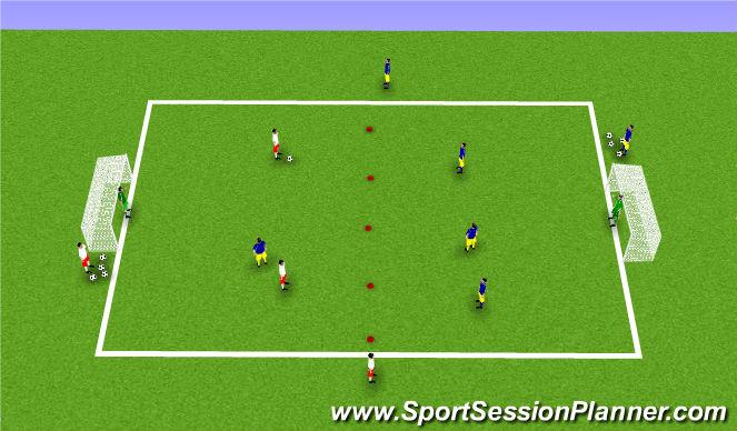 Football/Soccer Session Plan Drill (Colour): 2v2 + number 10