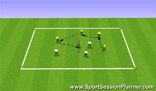 Football/Soccer Session Plan Drill (Colour): Drill 3b
