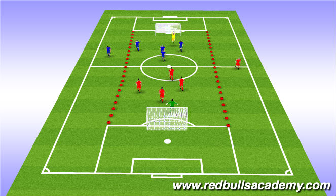 Football/Soccer Session Plan Drill (Colour): 5v5 +2