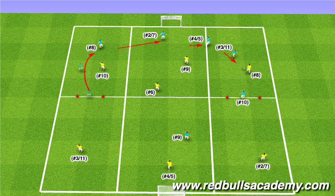 Football/Soccer Session Plan Drill (Colour): Zonal Defending 4v5