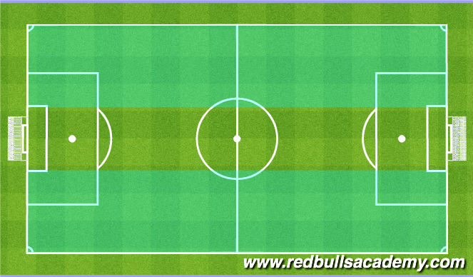 Football/Soccer Session Plan Drill (Colour): End Game - 3 Zone Marked