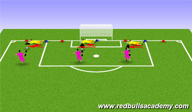 Football/Soccer Session Plan Drill (Colour): Low Dive / Grass Cutter Save.  Main theme part w