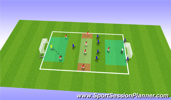 Football/Soccer Session Plan Drill (Colour): Receiving lines: 8v8