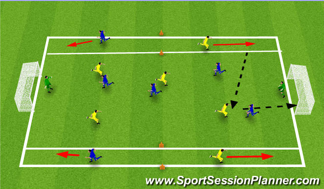 Football/Soccer Session Plan Drill (Colour): Using width in a small sided game