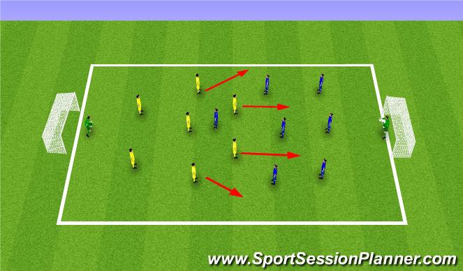 Football/Soccer Session Plan Drill (Colour): 8 v 8