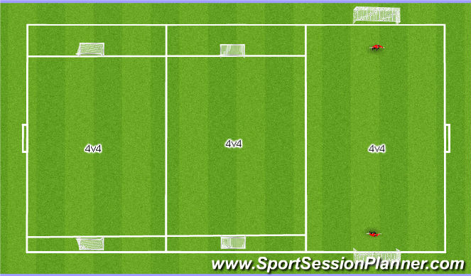 Football/Soccer Session Plan Drill (Colour): Champions League