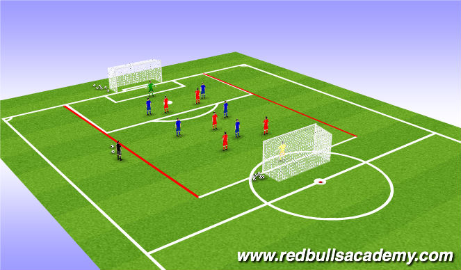 Football/Soccer Session Plan Drill (Colour): Conditioned Game + Game