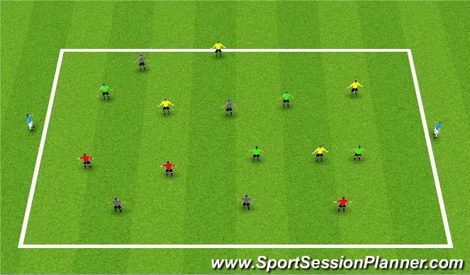 Football/Soccer Session Plan Drill (Colour): 4v4v4v4+2