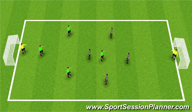 Football/Soccer Session Plan Drill (Colour): 4v4 Golden Goal