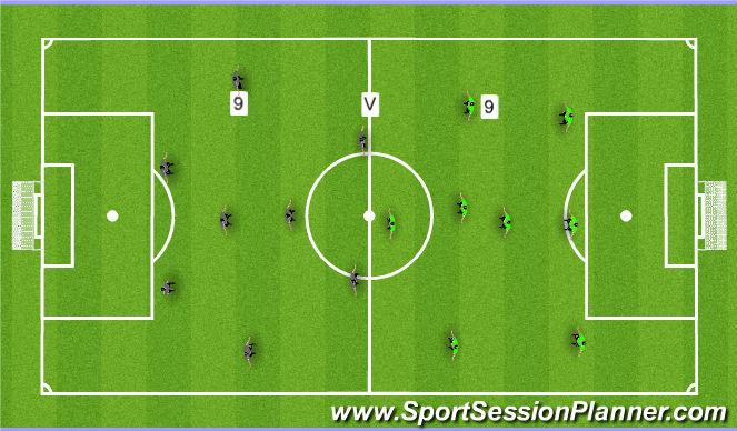 Football/Soccer Session Plan Drill (Colour): Match 9v9