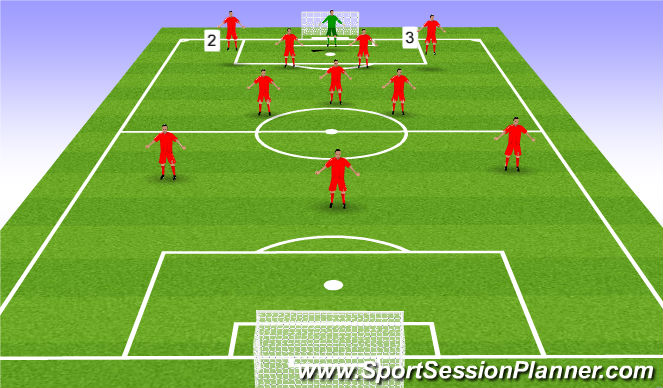 Football/Soccer Session Plan Drill (Colour): Full Backs