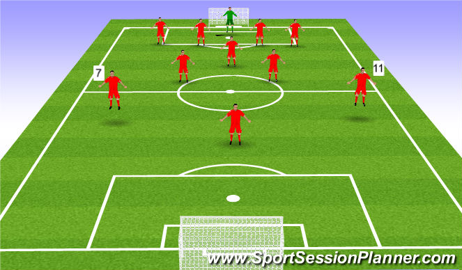 Football/Soccer Session Plan Drill (Colour): Wide Forwards