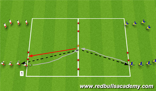 Football/Soccer Session Plan Drill (Colour): Activity 1 / semiopposed