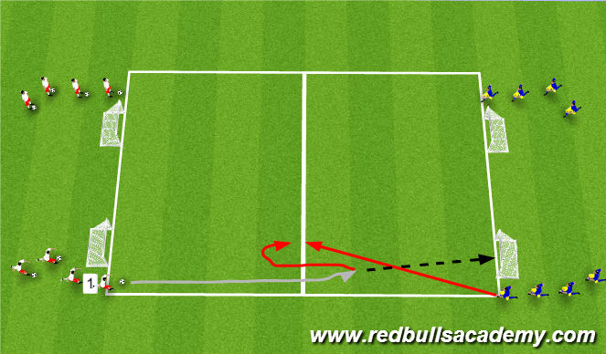 Football/Soccer Session Plan Drill (Colour): Activity 2/Full opossed