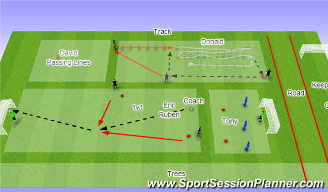 Football/Soccer Session Plan Drill (Colour): Session Overview