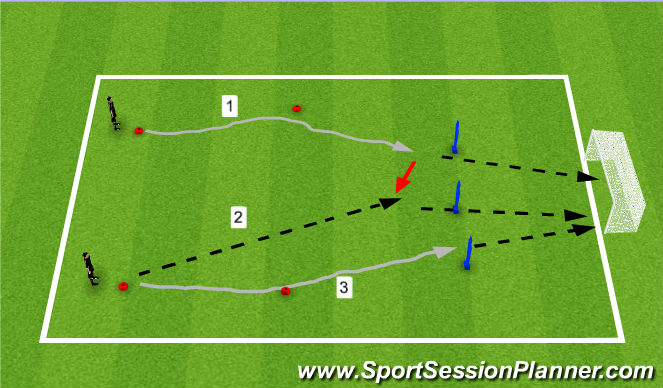 Football/Soccer Session Plan Drill (Colour): Tony shooting drill