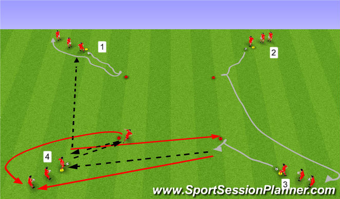 Football/Soccer Session Plan Drill (Colour): Tækniþjálfun2
