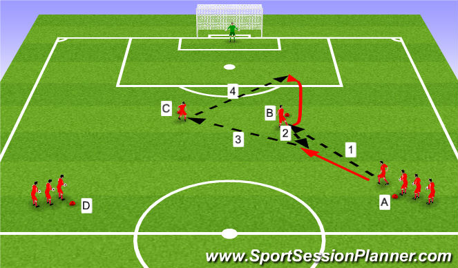 Football/Soccer Session Plan Drill (Colour): Leikrænþjálfun1