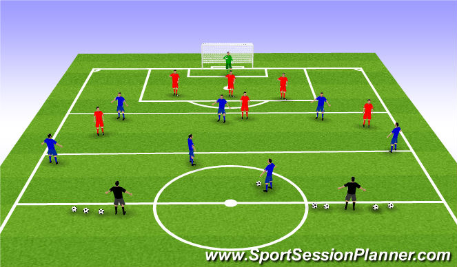 Football/Soccer Session Plan Drill (Colour): Support in the Final Third