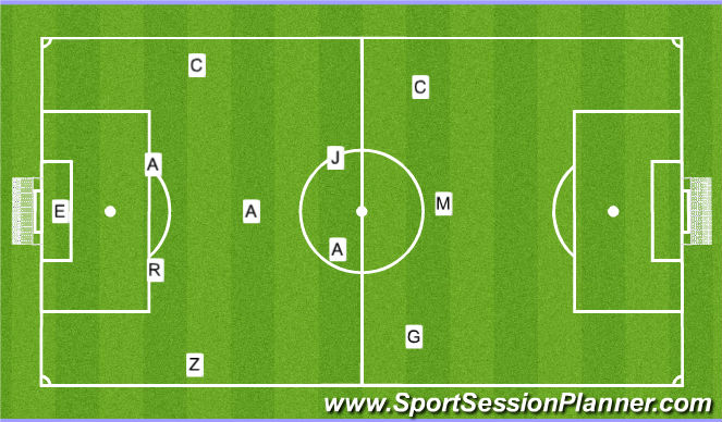 Football/Soccer Session Plan Drill (Colour): 1st Half line up