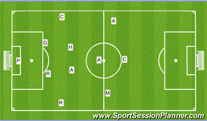 Football/Soccer Session Plan Drill (Colour): 2nd Half line up