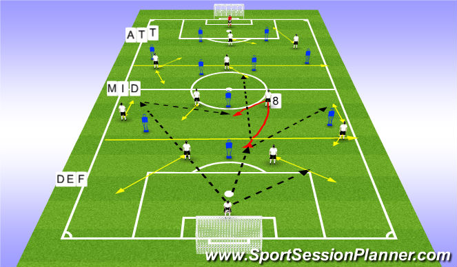 Football/Soccer Session Plan Drill (Colour): Middle 1/3