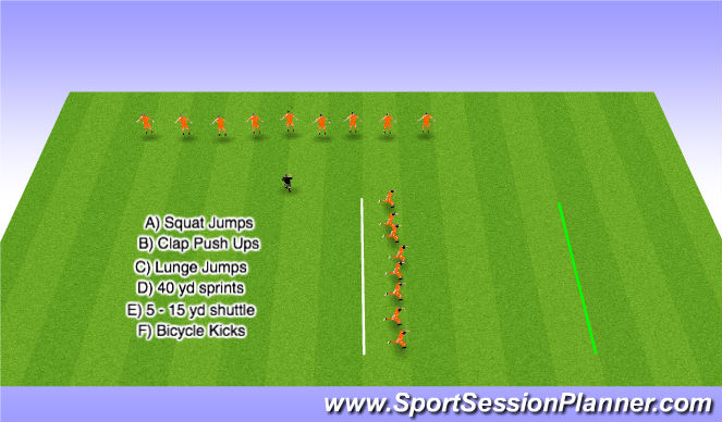 Football/Soccer Session Plan Drill (Colour): Anerobic Alactic Training
