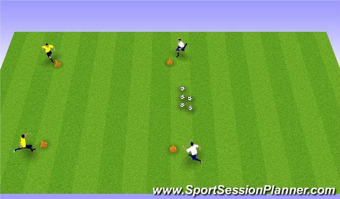 Football/Soccer Session Plan Drill (Colour): Turning to keep possesion