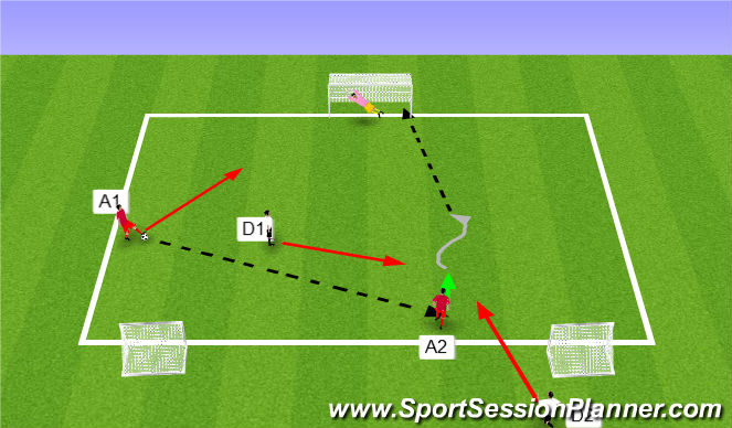 Football/Soccer Session Plan Drill (Colour): 2v1K+1