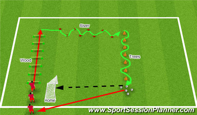 Football/Soccer Session Plan Drill (Colour): Jungle game