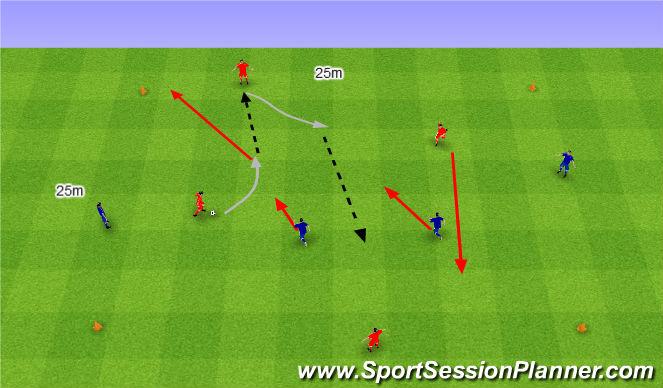 Football/Soccer Session Plan Drill (Colour): Uwolnienie Jeńców.