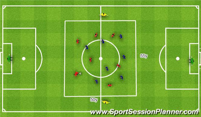 Football/Soccer Session Plan Drill (Colour): Attacking favourable zones 7v7+2. Atakowanie korzystnych stref 7v7+2.