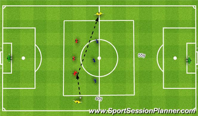 Football/Soccer Session Plan Drill (Colour): Attacking favourable zones 3v3+2. Atakowanie korzystnych stref 3v3+2.