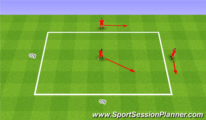 Football/Soccer Session Plan Drill (Colour): Coverage Drill. Pokrycie.