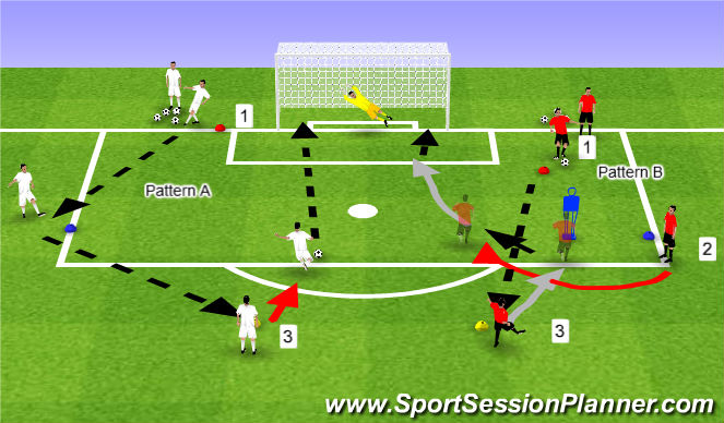 Football/Soccer Session Plan Drill (Colour): warm up passing to finish
