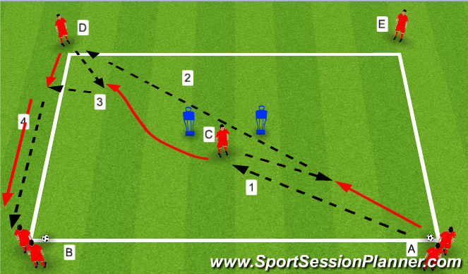 Football/Soccer Session Plan Drill (Colour): Best Practice passing drill figure 5