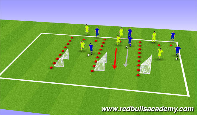 Football/Soccer Session Plan Drill (Colour): 1v1's Using Turns