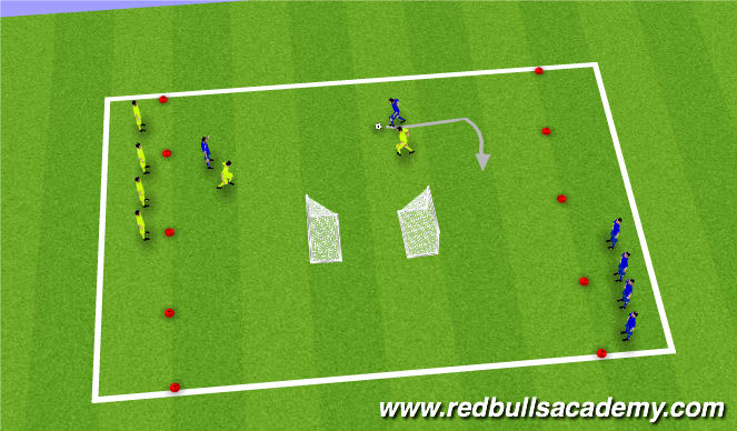Football/Soccer Session Plan Drill (Colour): Conditioned Game - Numbers game (goals back to back)