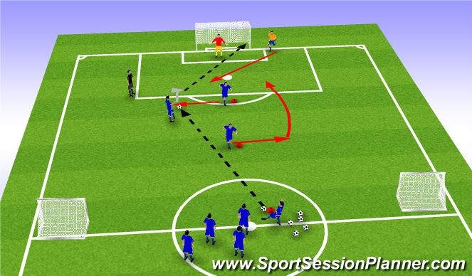 Football/Soccer Session Plan Drill (Colour): Movement off the ball 2