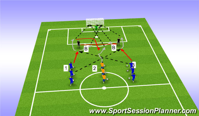 Football/Soccer Session Plan Drill (Colour): receiving the ball to shoot