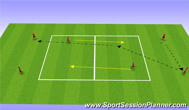 Football/Soccer Session Plan Drill (Colour): Developing Movement in Central Midfield Players