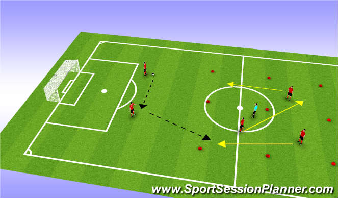 Football/Soccer Session Plan Drill (Colour): Three-Man Centre Midfield