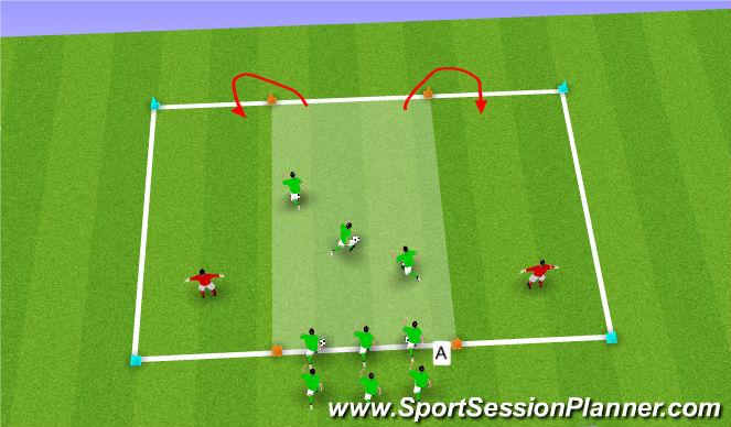 Football/Soccer Session Plan Drill (Colour): Celtic Turn Corridor