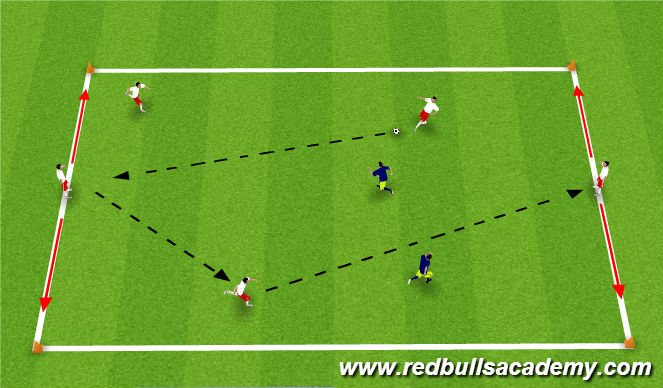 Football/Soccer Session Plan Drill (Colour): General Shooting Session, Rondo Warm Up, 20 Minutes.