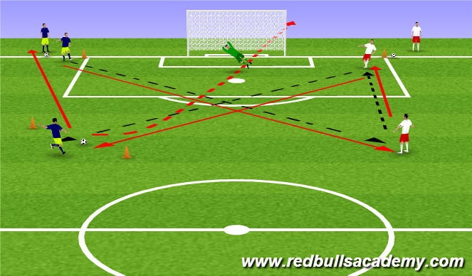 Football/Soccer Session Plan Drill (Colour): General Shooting Sessiion