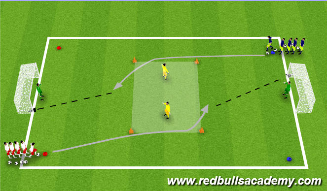 Football/Soccer Session Plan Drill (Colour): General Shooting Session